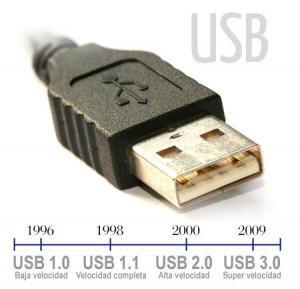 usb-10-11-20-30-300x289